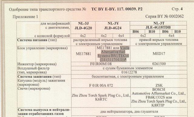 Geely начинает серийный выпуск Atlas с пропан-бутаном в Белоруссии: официально, с гарантией